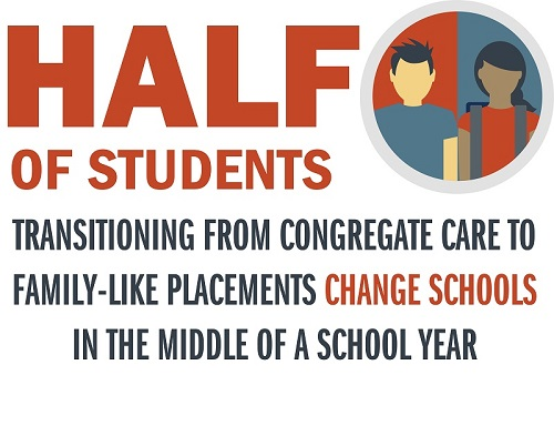 Half of Students
