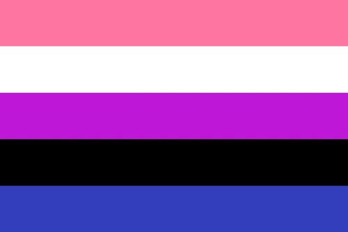 List tumblr sexualities Sexuality Wiki