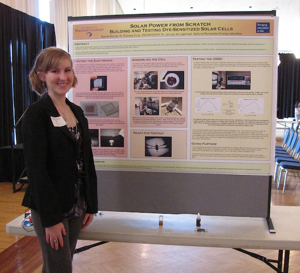 2012 research day