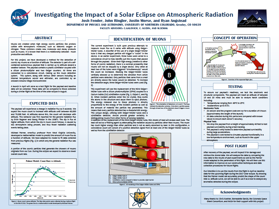 UNC Eclipse Poster