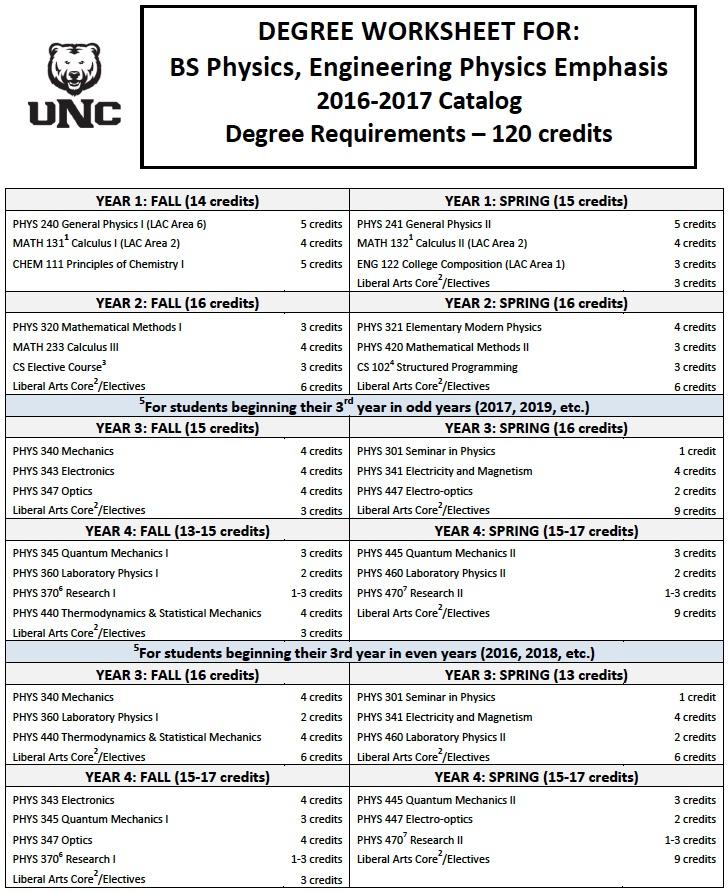 UNC Physics Engineering Plan